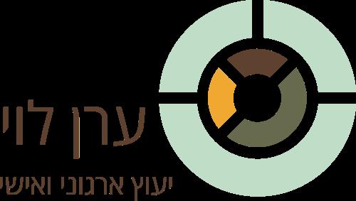 רעיונות מאורגנים -ערן לוי - ייעוץ ארגוני ואישי